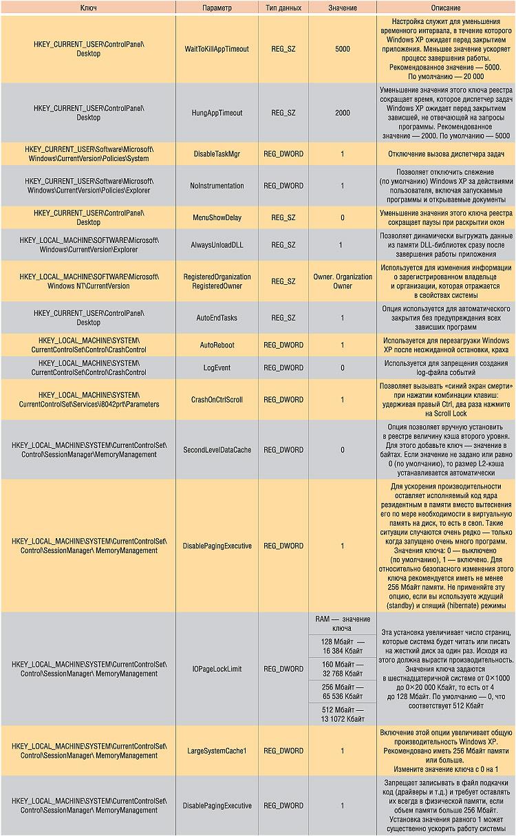 Полидез инструкция по применению министерства здравоохранения