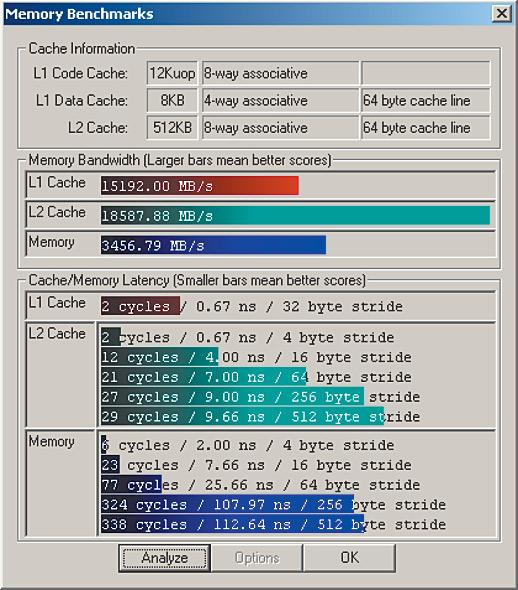 intel 82865g драйвер скачать: