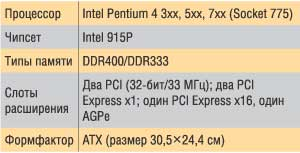 ALBATRON PX915P INTEL CHIPSET DRIVERS WINDOWS XP