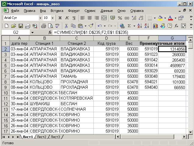 Вычисление промежуточных итогов для каждого из значений уникального списка