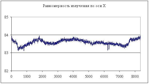 Программа Для Epson Perfection 1260