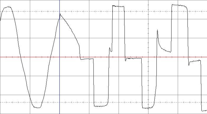 Рис 7. Переключение на питание от аккумуляторной батареи (U=220 B) APC Back-UPS ES 525.