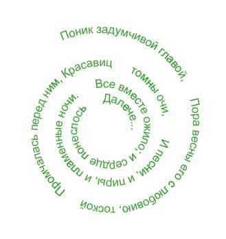 Рис. 20. Внешний вид текста по спирали
