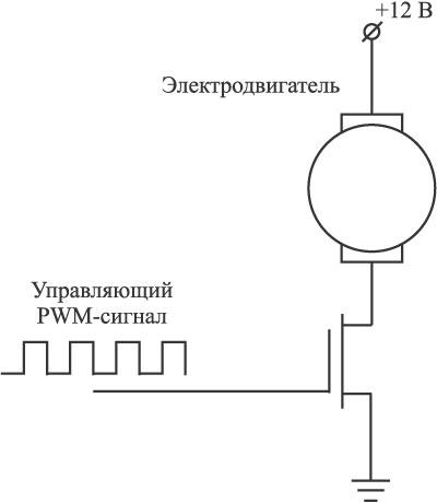 Схема управления скоростью
