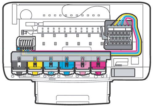 Сменные картриджи с... В настоящее время в устройствах, созданных на базе SPT, используется...