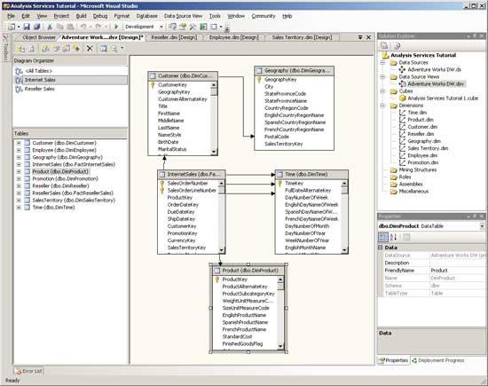 базы данных, в схему