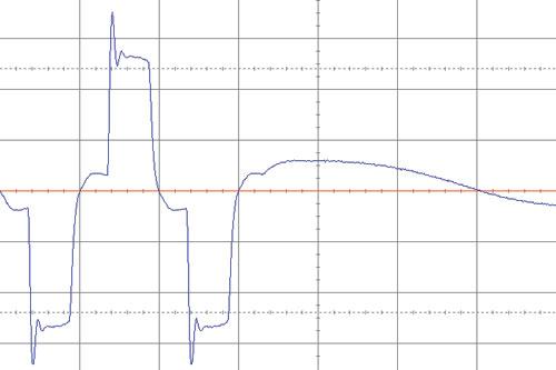 ИБП Powercom IMD-825AP Imperial 825VA/495W Display,USB AVR,RJ11,RJ45 (3+2 IEC)