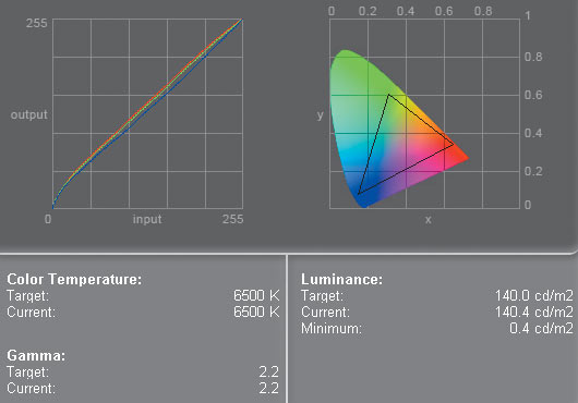 монитора RoverScan Optima