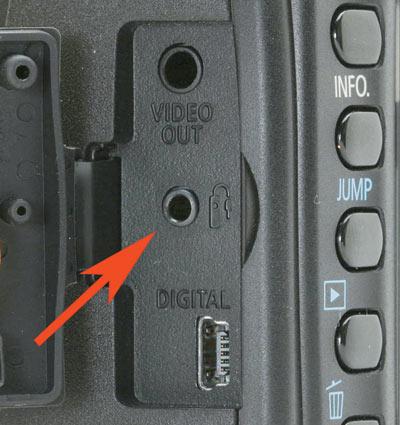 Управляемые фотоаппараты Canon