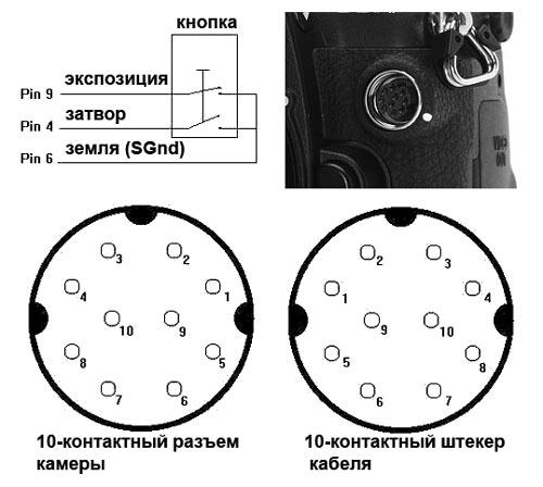 Управляемые фотоаппараты Nikon