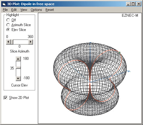 Рис. 17. Диаграмма направленности штыревой антенны при длине 3/4l