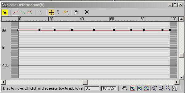 Рис. 18. Окно Scale Deformation после создания дополнительных вершин