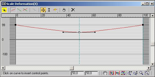 Рис. 27. Настройка деформации масштабирования для оси X