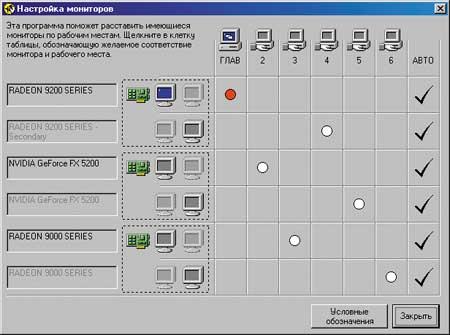 Ibik АСТЕР XP. Вернуться к описанию. Программа позволяет работать с