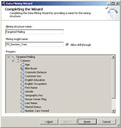 Рис 3 сохранение модели data mining на