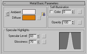 Рис. 42. Настройка параметров в свитке Phong Basic Parameters