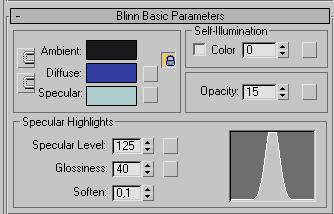 Рис. 51. Настройка параметров в свитке Blinn Basic Parameters