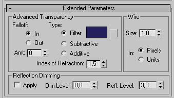 Рис. 52. Настройка параметров в свитке Extended Parameters
