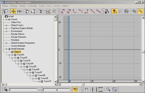 Рис. 8. Окно Track View — Curve Editor с иерархической цепочкой