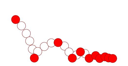 Рис. 13. Траектория перемещения шара