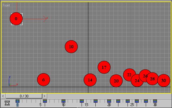 Рис. 18. Позиции шара для всех ключевых кадров