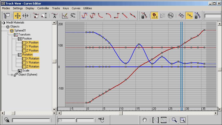 Рис. 20. Окно Curve Editor для анимации движения шарика