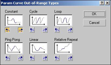 Рис. 5. Окно выбора типов экстраполяции кривых