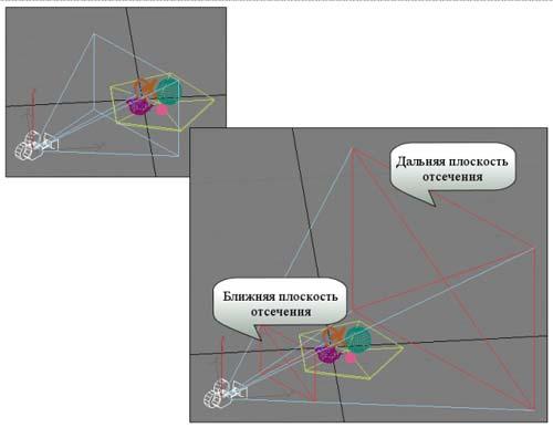 Рис. 5. Вид сцены без отображения плоскостей отсечения (слева) и с их отображением