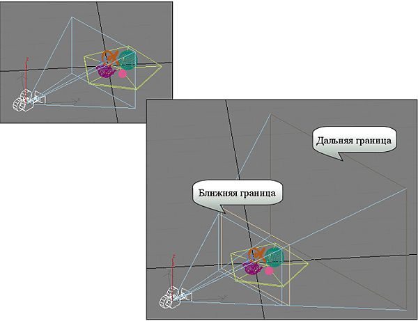 Рис. 6. Вид сцены без отображения ближней и дальней границ (слева) и с их отображением