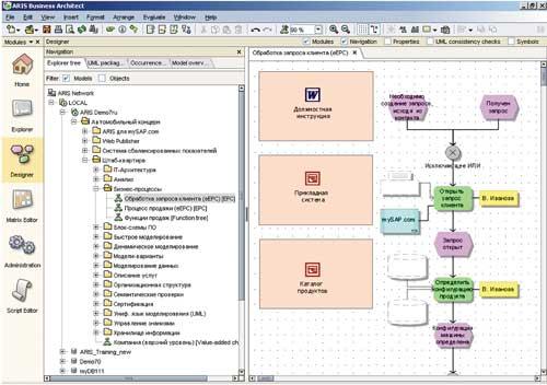 Generator Erwin Modeler Process 7.3 Key