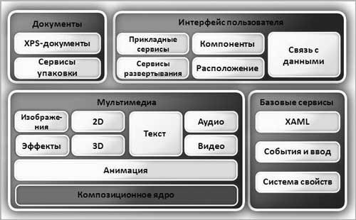 Купить прокси ipv4 России для zennoposter. Российские индивидуальные IPv6 прокси PROXY-SHOP RU