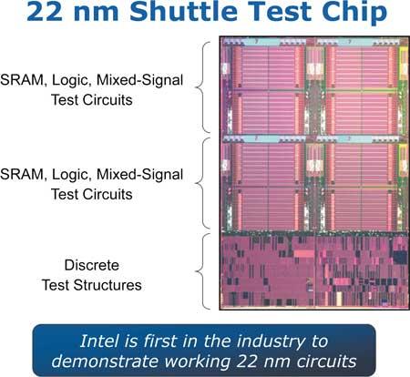 Первые микросхемы SRAM-памяти,