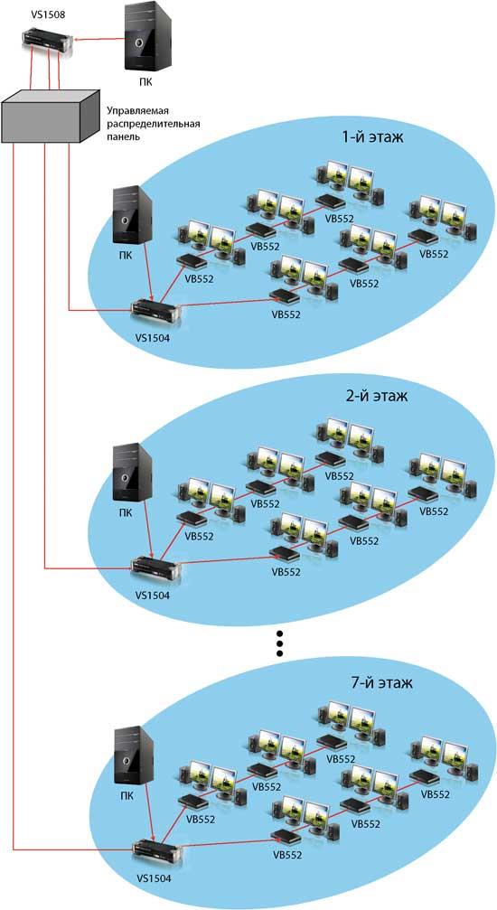 Схема системы распределения