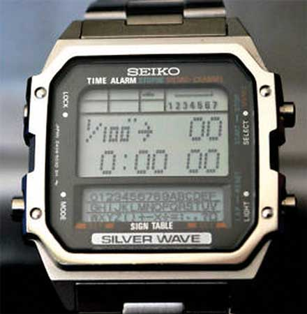 Картинки часы наручные электронные