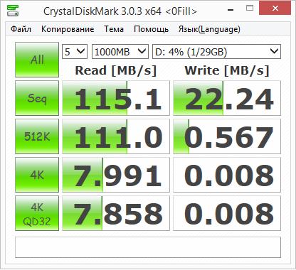 Результаты тестирования накопителя Kingston DataTraveler Micro 3.1 в CrystalDiskMark 3.0.3a при подключении через интерфейс USB 3.0