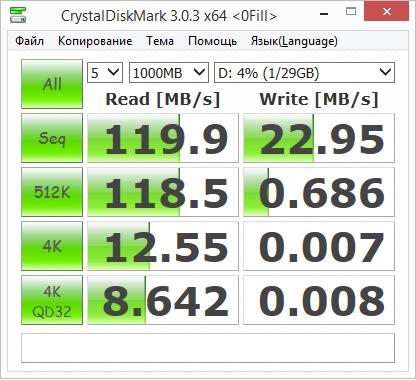 Результаты тестирования накопителя Kingston DataTraveler Micro 3.1 в CrystalDiskMark 3.0.3a при подключении через интерфейс USB 3.1
