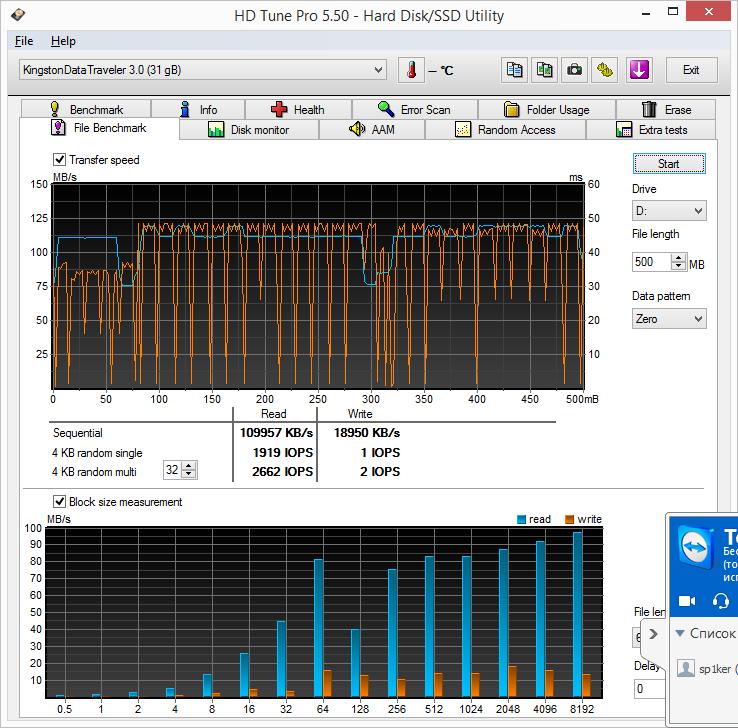 Результаты файлового теста HD Tune Pro 5.50 при подключении к порту USB 3.0