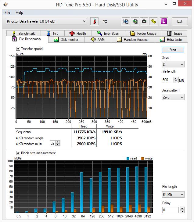 Результаты файлового теста HD Tune Pro 5.50 при подключении к порту USB 3.1