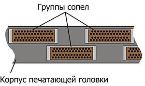 В едином блоке объединены несколько печатающих головок, расположенные в шахматном порядке