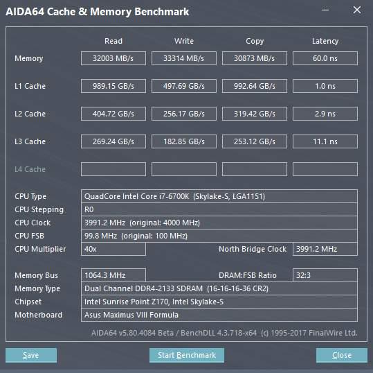 Комплект памяти Patriot Viper Elite Series DDR4 16 Гб (2 x 8 Гб) 3000 МГц