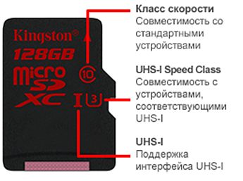 Kingston microSD Gold UHS-I Speed Class 3 объемом 64 Gb